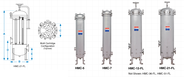 Hmc Multi Cartridge Housings