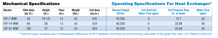 Cartridge Diagram